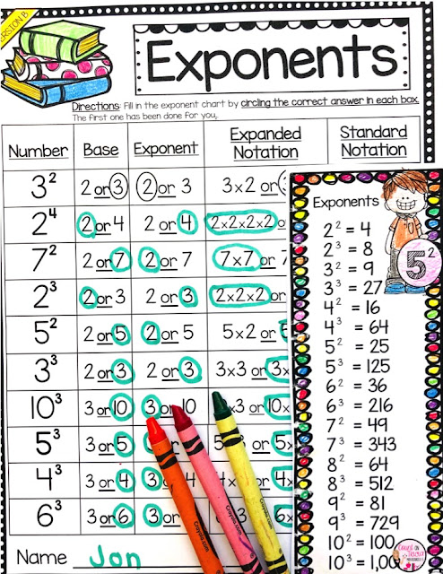Exponent Activities and Practice for the Beginner 4th grade math and 5th grade math